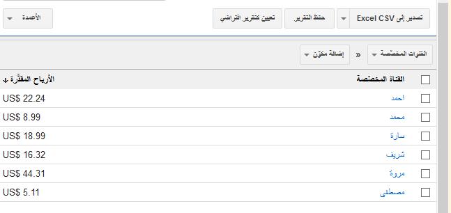 الربح من جوجل ادسنس بمشاركة الارباح