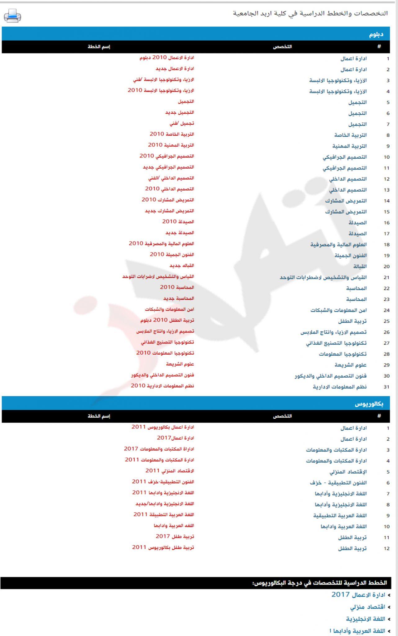 تخصصات بنات جامعة اربد