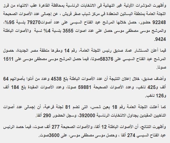 النتيجة النهائية لفرز اصوات الانتخابات الرئاسية فى دوائر القاهرة 2018