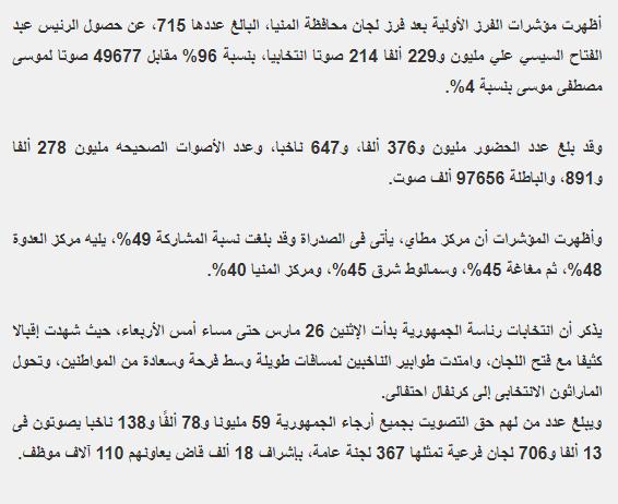 نتيجة فرز اصوات الانتخابات الرئاسية فى المنيا 2018