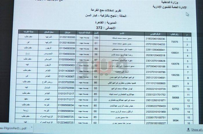 اسماء قرعة حج القاهرة 2018